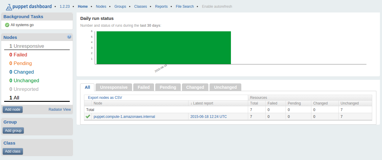 Puppet Dashboard Installation on Amazon Linux based EC2 Server ...