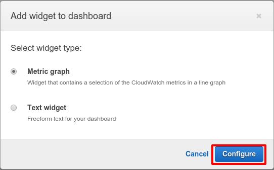 CloudWatch Management Console5