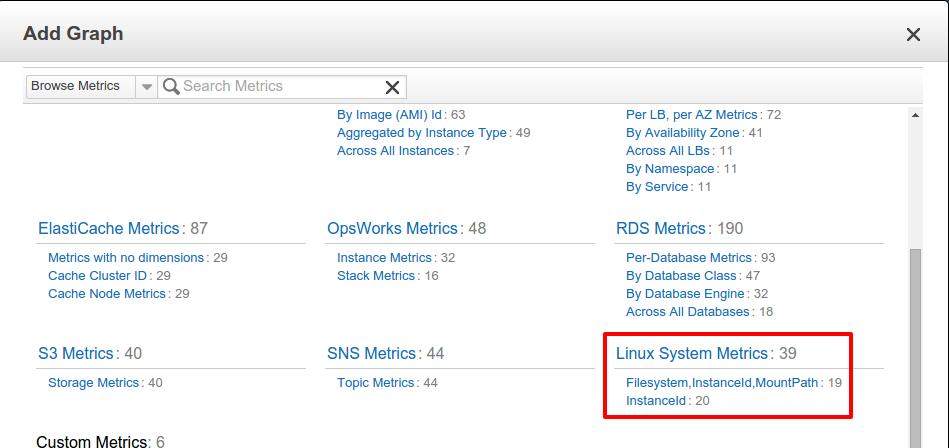 CloudWatch Management Console6