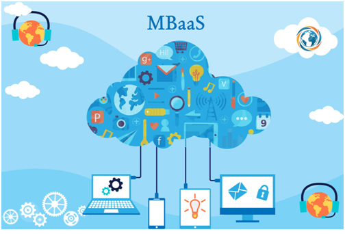 What is MBaaS| TO THE NEW Digital blog